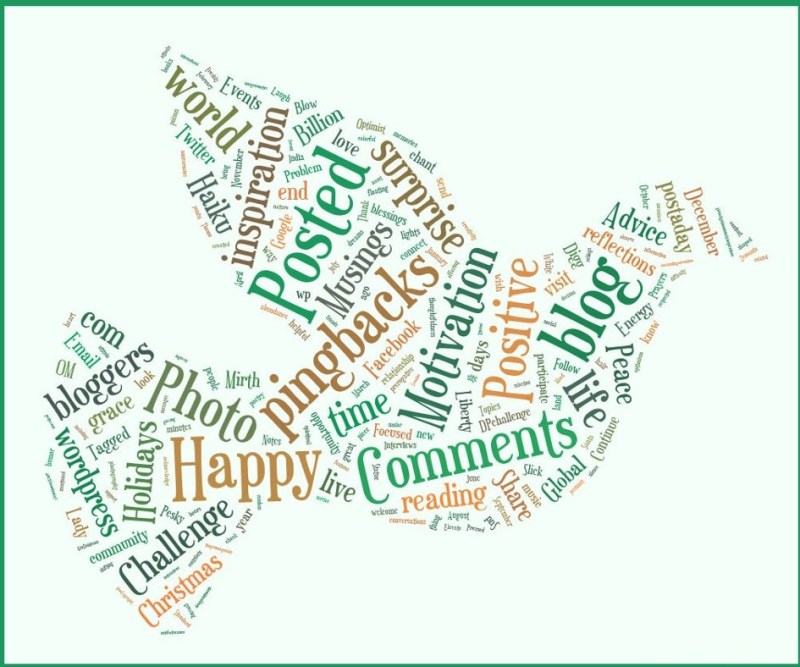 My Blog as a Peace Dove Tagxedo Collage