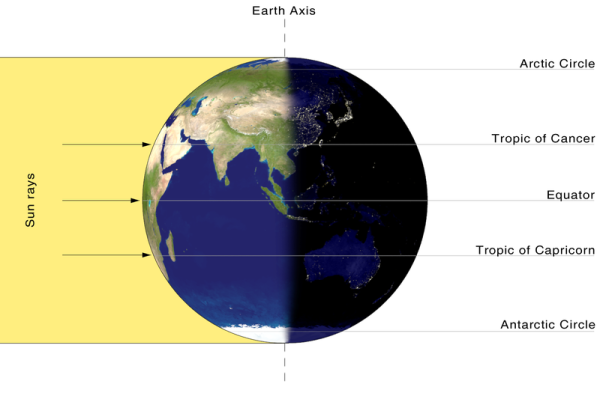 Haiku: The First Day Of Spring... lighting equinox