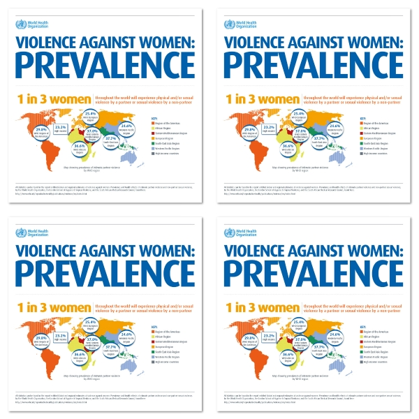 Across Women's Lives: Major Issues Facing Females Globally
